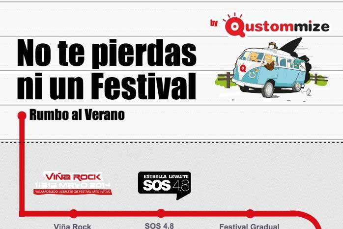 Imagen de La guía definitiva de los Festivales de música para este verano